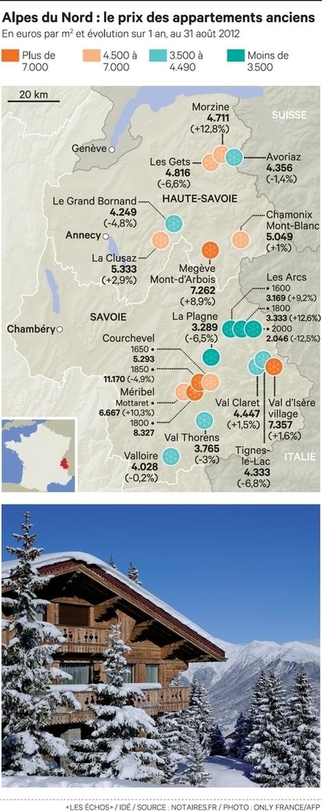 Les clefs des bonnes affaires dans les stations de ski | World tourism | Scoop.it