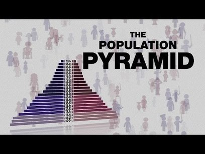 Population pyramids: Powerful predictors of the future - Kim Preshoff | Advance Placement Human Geography | Scoop.it