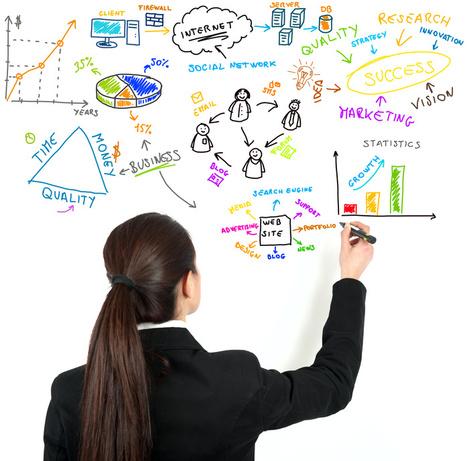 [Innovation] Un logiciel d'étude de la perception | RSE & Développement Durable | Scoop.it