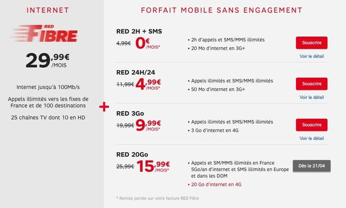 """Surprenant : découvrez la nouvelle offre """"RED Fibre"""" by SFR !   Argent et Economie """"AutreMent""""   Scoop.it"""