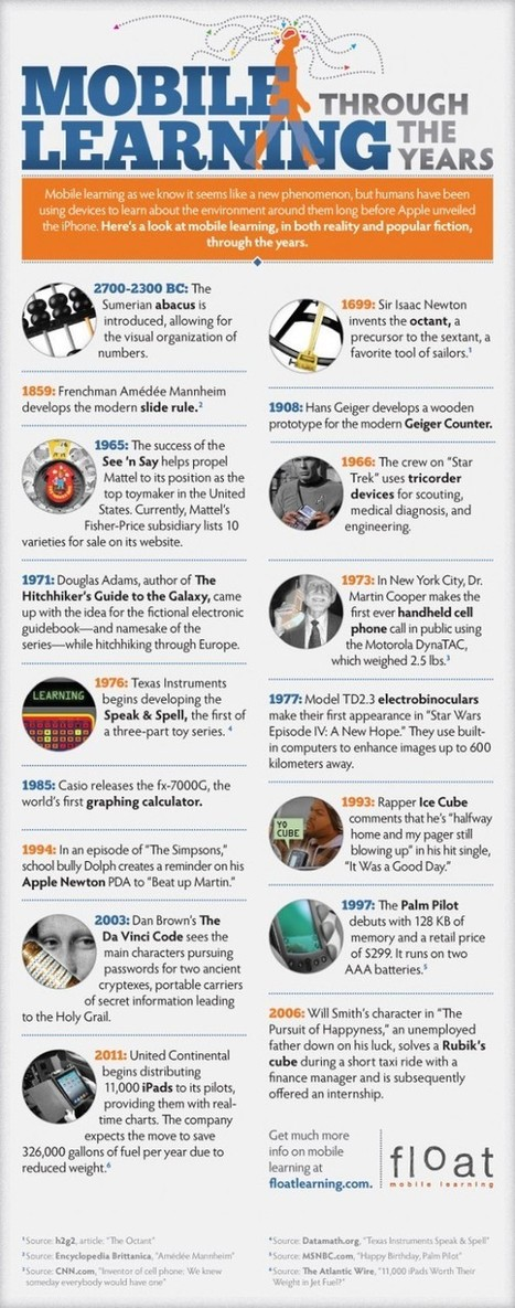 Mobile Learning Through the Years | Visual.ly | Resources for DNLE for 21st Century | Scoop.it