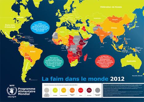 La faim dans le monde | Français 4H | Scoop.it