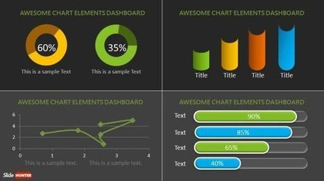 Free Dashboard #PowerPoint Template #presentations | Digital Marketing | Scoop.it