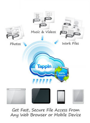 Remote File Access & Secure File Sharing | TappIn | Android Apps for EFL ESL | Scoop.it