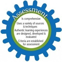 Assessment in the Modern Classroom: Part One | Educación a Distancia y TIC | Scoop.it