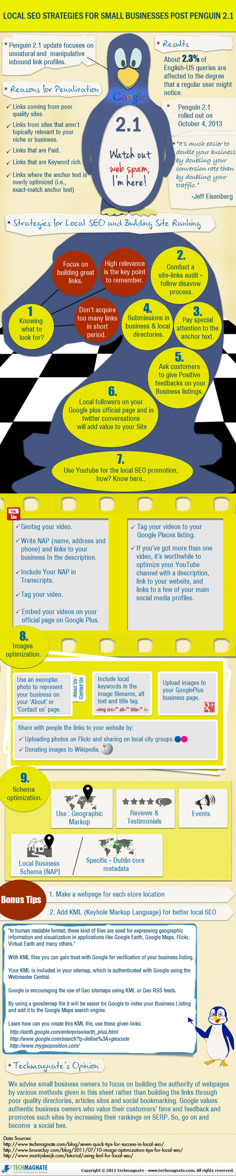Post Penguin 2.1 Local SEO Strategies For Small Businesses [Infographic] | Local SEO Tips | Scoop.it