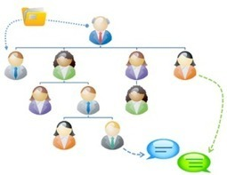 A Definitive Guide to Social Intranet Strategy | Social intranet | Scoop.it