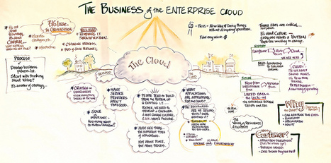 The Greatest Innovation at Low Cost: Cloud Makes It Happen   Cloud Computing   Scoop.it