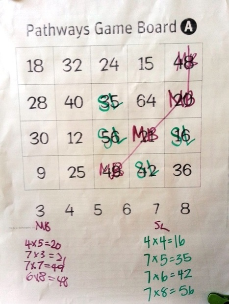 The Game of Pathways | Marilyn Burns Math Blog | Mathematics Education Topics | Scoop.it