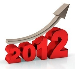7 Social Media & SEO Tactics Businesses Will Adopt in 2012 | Content Strategy |Brand Development |Organic SEO | Scoop.it