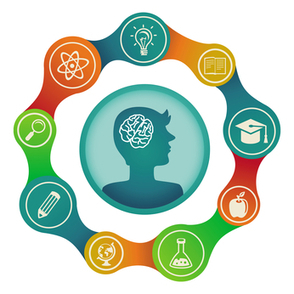 Building Executive Functioning Skills throughout the School Year | Executive Functioning Skills in Students | Scoop.it