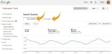 Getting Started with Google Webmaster Tools & Analytics | Learn SEO | Scoop.it