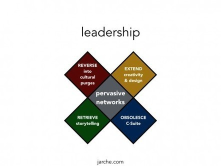leadership in perpetual beta | Educación flexible y abierta | Scoop.it