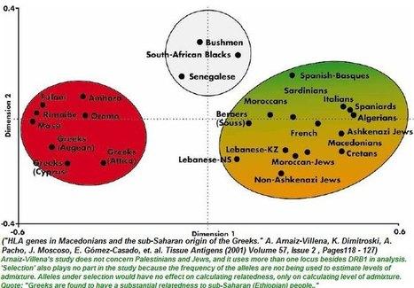 a- Black - Greek DNA links- history | Black presence in ancient Greece & Rome | Scoop.it