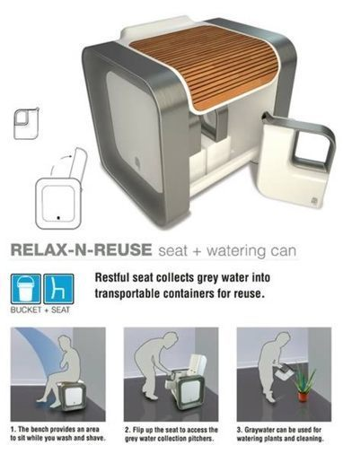 10 Awesome Gadgets To Reuse Water | Sustainable Thinking | Scoop.it