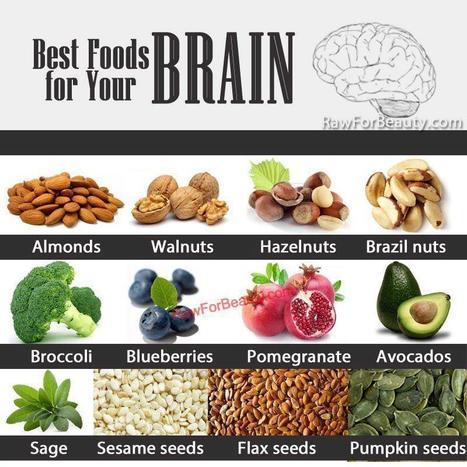 The best foods for your brain   Supplements In Pakistan   Scoop.it
