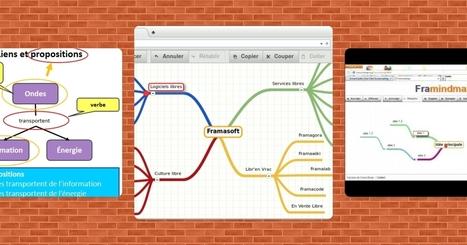 Ressources sur les carte mentales   Classemapping   Scoop.it