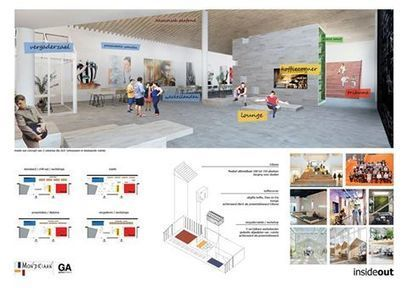 Quartierlaak - Hoe stimuleer je lokale wijk economie? ROC... | Facebook | mediatheek in het onderwijs | Scoop.it