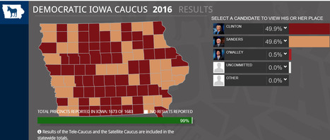 "OFFICIAL: ""Democratic Iowa Caucus Results"" 