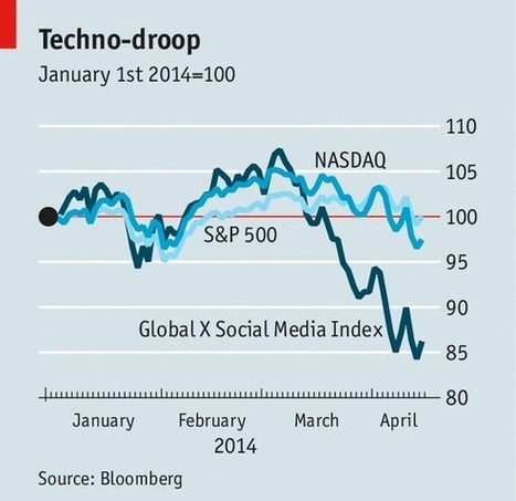 Technology firms - The Economist | Technological Sparks | Scoop.it