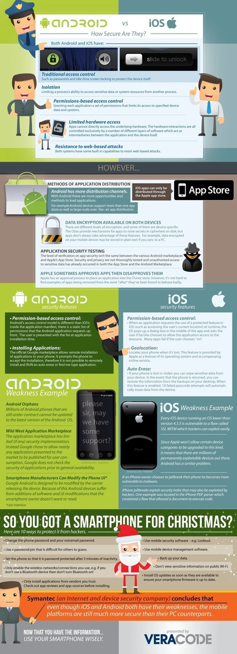 "Mobile Security – Android vs. iOS [Infographic] | L'impresa ""mobile"" 