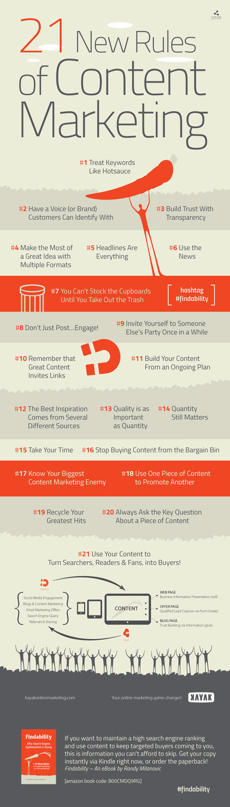 The 21 New Rules of Content Marketing [INFOGRAPHIC] | Social Media Specialist JLS | Scoop.it