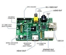 EEbeat › <strong>Processors for Raspberry Pi and Arduino CoMs</strong> | Arduino, Netduino, Rasperry Pi! | Scoop.it