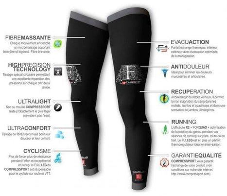 Test des jambières de compression F-Like Full Leg Compressport | NEWS actus Vélos | Scoop.it