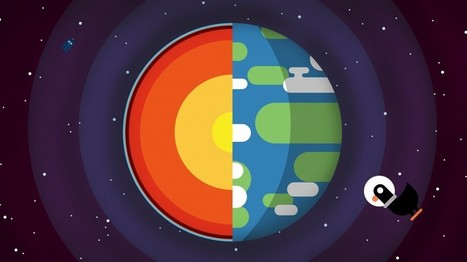 Everything You Need to Know About Planet Earth   The Kid Should See This   Provocations   Scoop.it