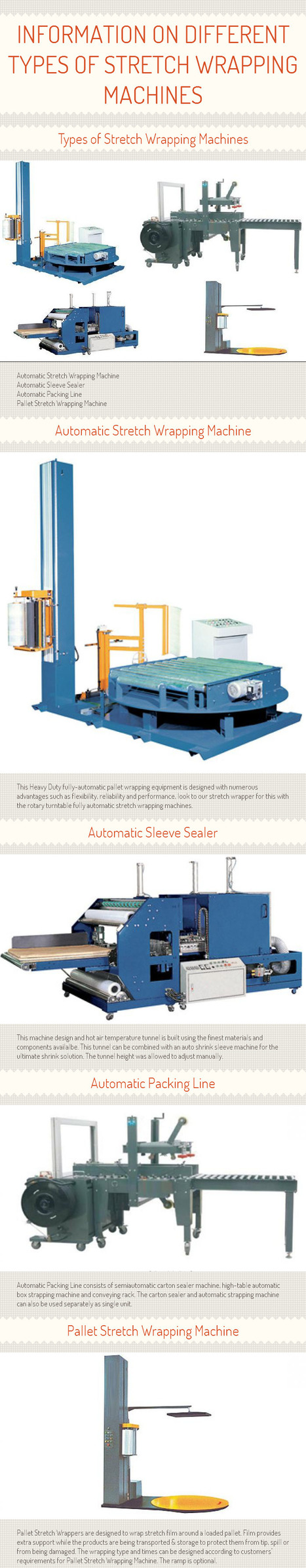 Information on Different Types of Stretch Wrapping Machines [INFOGRAPH] | Shrink Tunnel | Scoop.it