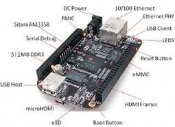 Building for BeagleBone Black on Linux | Developer | Raspberry Pi | Scoop.it