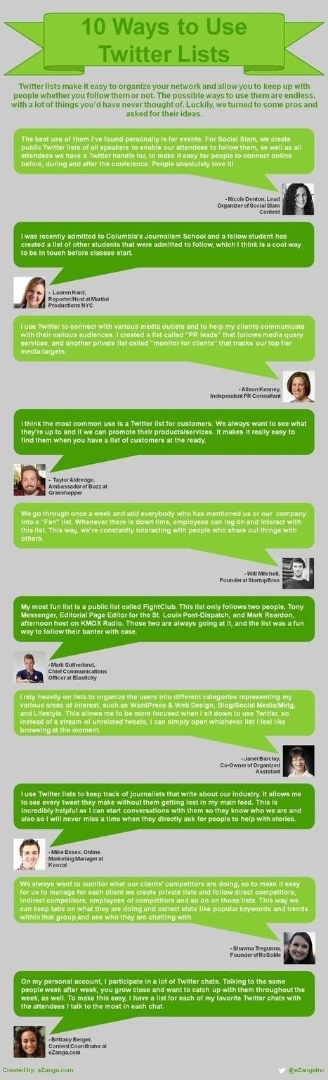 10 façons d'utiliser les listes Twitter | Développement durable pour les entreprises et les collectivités | Scoop.it