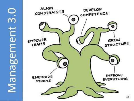 Décryptage du management 3.0 | Agilaction, l'agilité en action | Modèle de gouvernance | Scoop.it