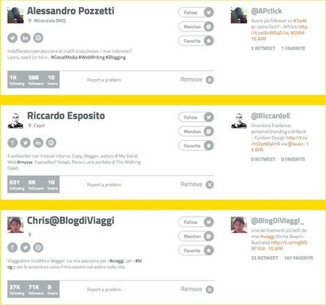 Finder di BuzZoole: scopri gli influencer intorno a te! - APclick | Influence Engine Optimization | Scoop.it