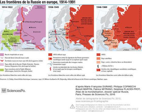 Russie et Europe - 1914-1991 | Europe Centrale | Scoop.it