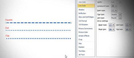 Insertar una línea de puntos en PowerPoint 2010 | Plantillas Power Point | phantom | Scoop.it