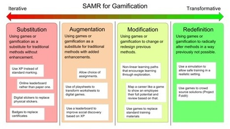 Lets go on with gamification education | E-Learning Methodology | Scoop.it