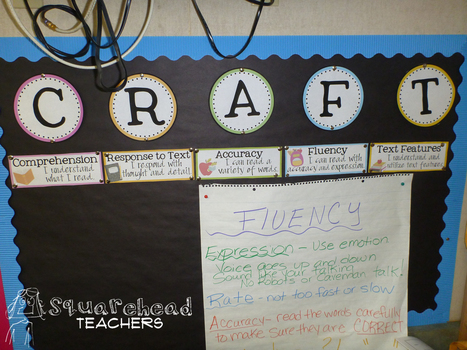 Effective Bulletin Boards for Your Classroom | Instructional Strategies | Scoop.it