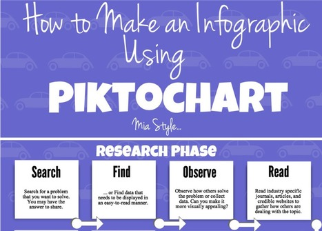 How to Make an Infographic | Teachning, Learning and Develpoing with Technology | Scoop.it