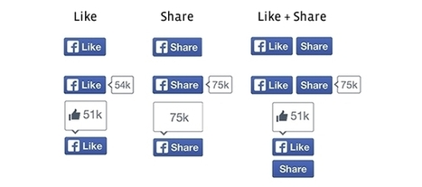 How Facebook Redesigned Like, Share Buttons | MarketingHits | Scoop.it