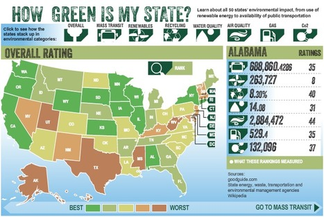 How Green is Your State? Find Out With This Interactive Map | green infographics | Scoop.it
