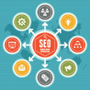 What Is SEO | SEO company in Salt Lake City | | SEO Services | Scoop.it