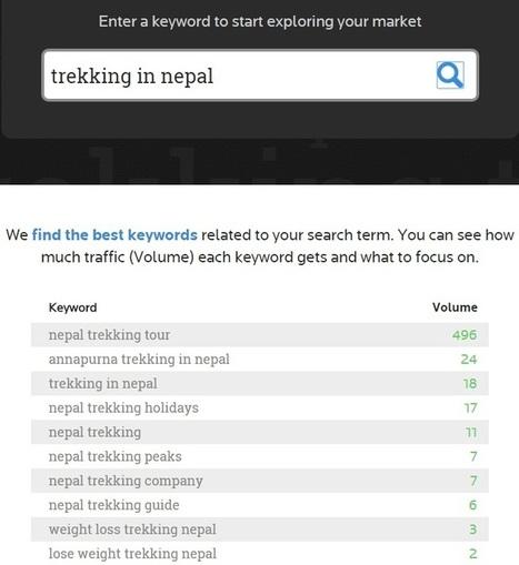 How To Do Keyword Research For SEO | Krishna Bogati | Green Lotus Trekking | Scoop.it