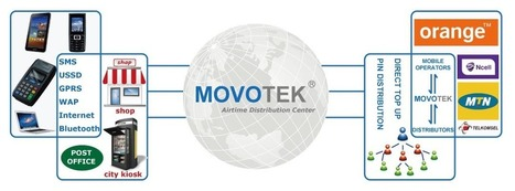 Prepaid Airtime Voucher Distribution System - Movotek Innovations Limited | The last frontier of capitalism | Scoop.it