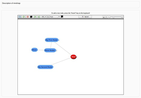 Moodle plugins: Mindmap | Integra dTIC | Scoop.it