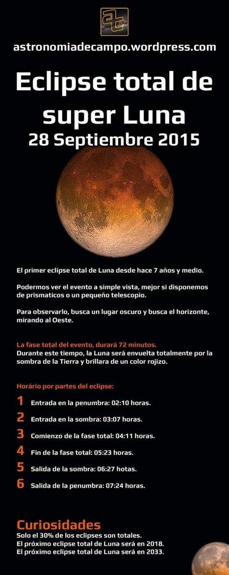 Eclipse total de Luna esta noche. Bájate nuestra infografía. | Astronomía de campo | Astronomía de campo | Scoop.it