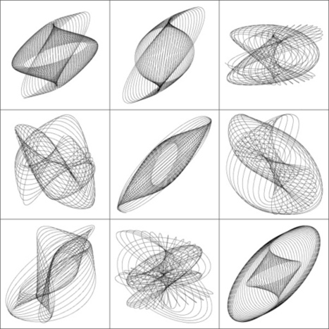 Beautiful Curves: The Harmonograph | Algorithmic Music Composition | Scoop.it