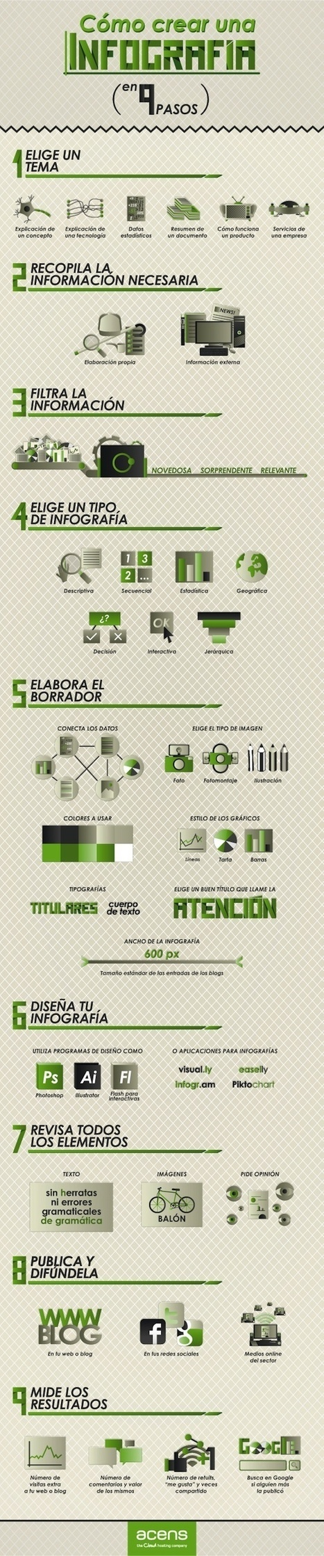 Infografias | Recursos para hacer infografías | Scoop.it