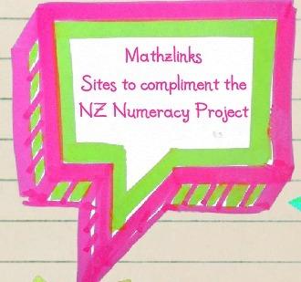 Mathzlinks | Mathzlinks | Scoop.it