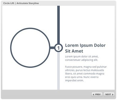 Free PowerPoint Template: Circle Lift | The Rapid E-Learning Blog | elearning stuff | Scoop.it